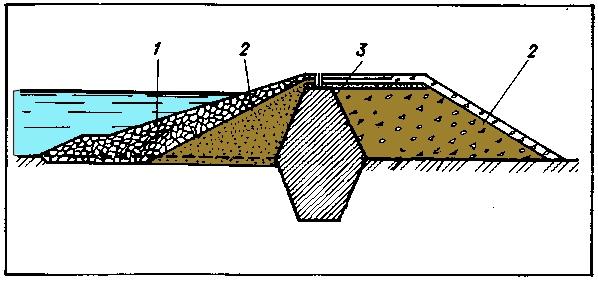 схема грунтовой плотины